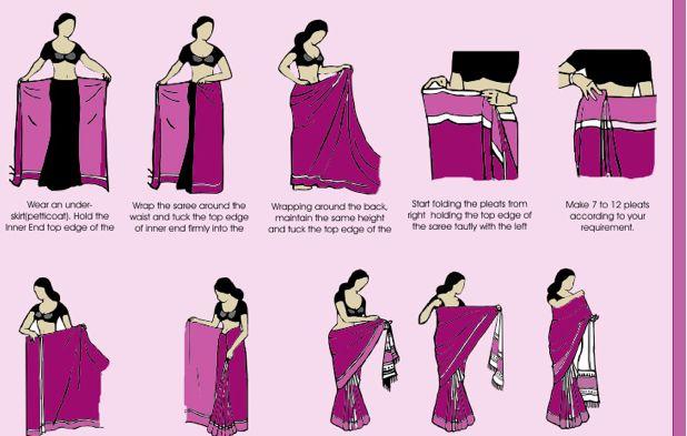 Comment mettre un sari sari pinterest comment and saris - Comment mettre un voile d hivernage ...