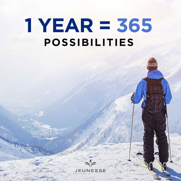 1 Year = 365 Possibilities -