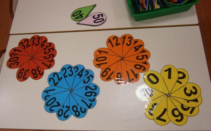 Juegos de lógica matemática - abanicos de números. En LA CLASE DE MIREN