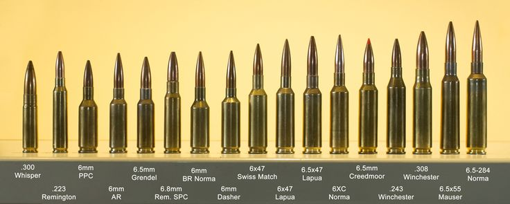 5 Grendel vs 8 SPC: A Different Perspective