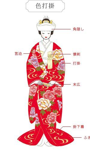 "brides in japanese style ""kimono"" #kimono #wedding illusterated by Hiromi Tsuji http://hiromitsuji.hannnari.com/"