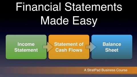 Financial Statements Made Easy - Learn the basics of the Income Statement, Balance Sheet and Cash Flow Statement and understand how they fit together. - Free