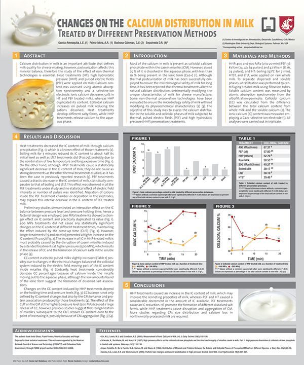 Scientific Poster Design on Behance