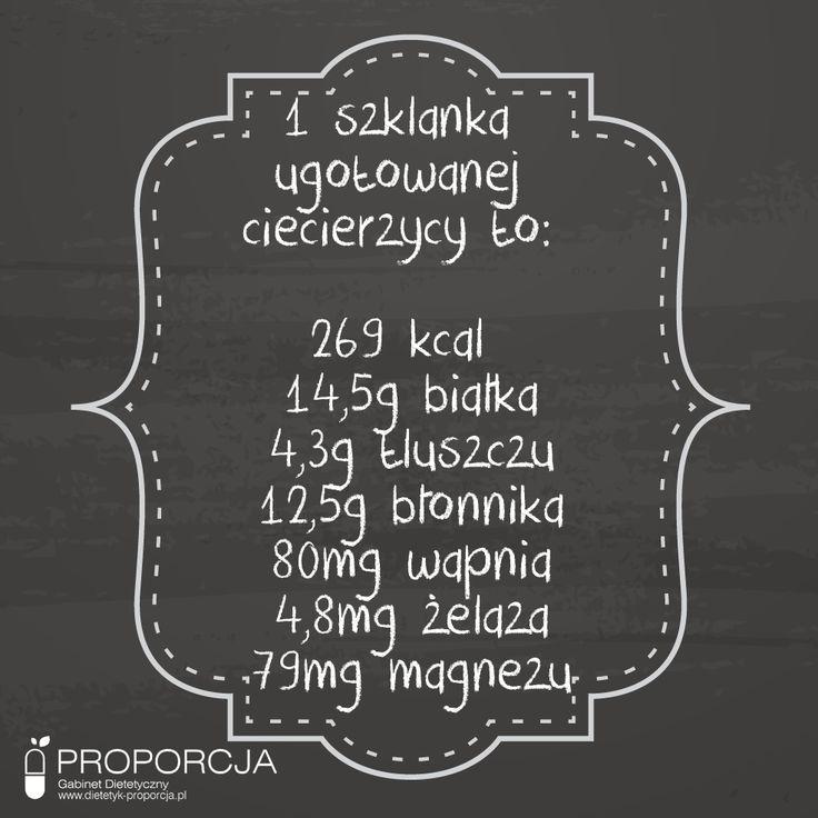 Wartości odżywcze ciecierzycy