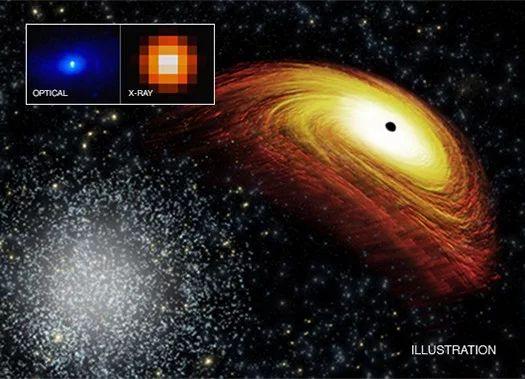 CXO J101527.2 may be a recoil black hole. (in Spanish) - Pablo Della Paolera - Google+