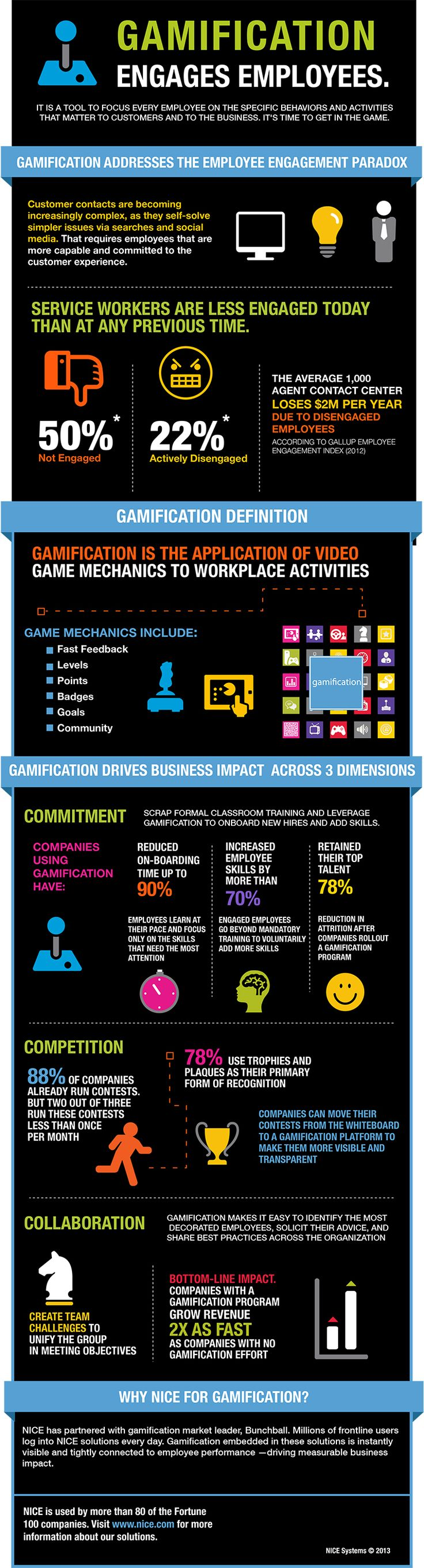 How gamification can pimp your corporate sales training - Performance Management Gamification Infographic Nice Systems