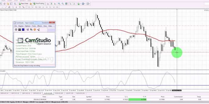 Ideas of Simple yet Effective Forex Trading Strategies   CULINARY SCHOOLS