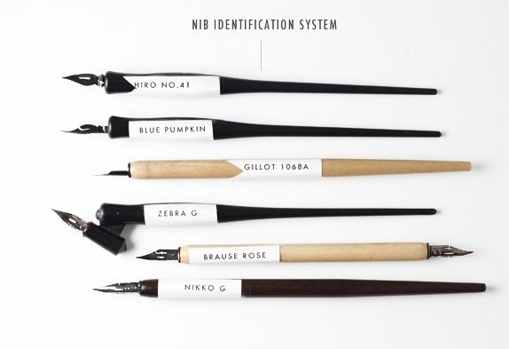 Handlettering - tips about nibs, how to hold them etc.