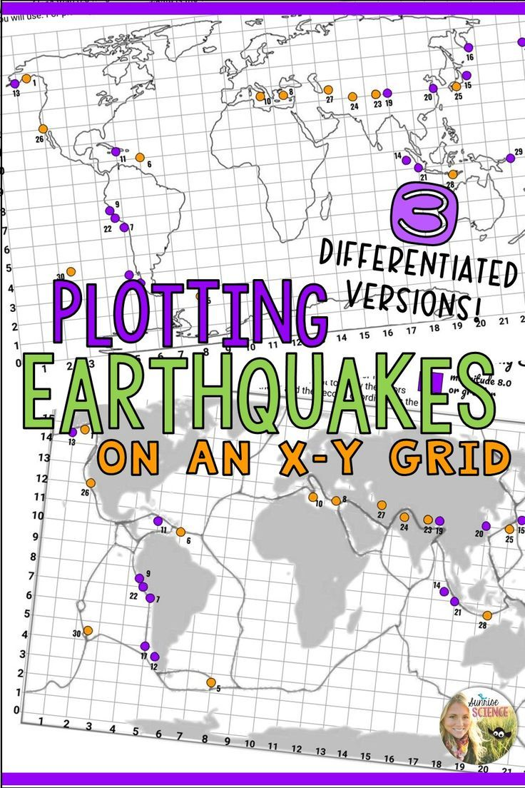 Earthquake Plotting Activity | Science Teaching Resources | Latitude