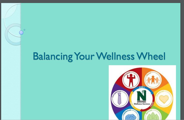 Powerpoint I would use/adapt for PD session with colleagues/teachers around 'Wellbeing'. Describes in detail the different aspects of wellness and has hands-on activities.  Encourages participants to reflect on the sections of the wheel.