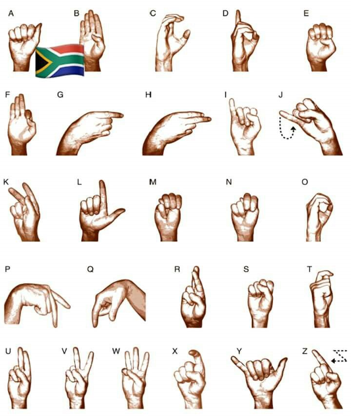 81 Best Sign Language Images On Pinterest | Signs, Sign Language