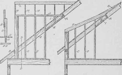 Fig 191 Framing Details For Both Types Of Dormer Windows