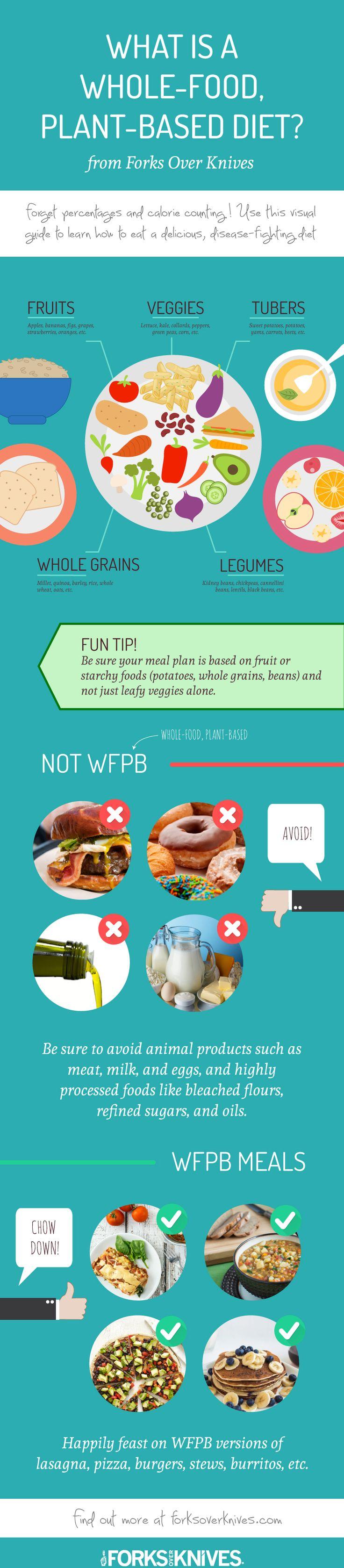 Arthritis & Plant-Based Foods