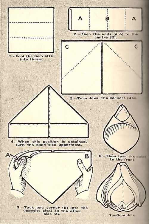 Learn classic Victorian napkin folding techniques using step-by-step illustrations. Create the classic Fans, Bishops Hat, Palm Leaf, Lily, Rose, and more.