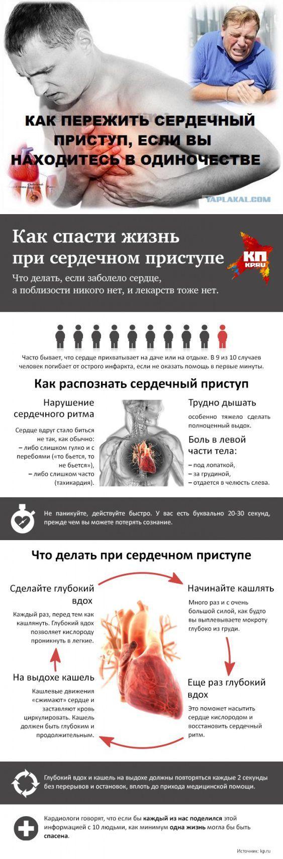 Три правила, как спасти жизнь при сердечном приступе без лекарств