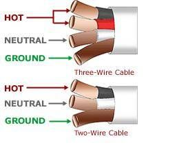 Three & Two way electrical wires ...