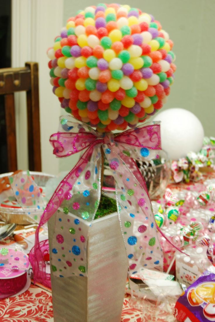 Best candy land images on pinterest birthdays