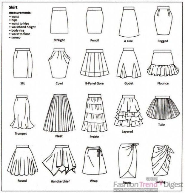 Tipurile de fusta