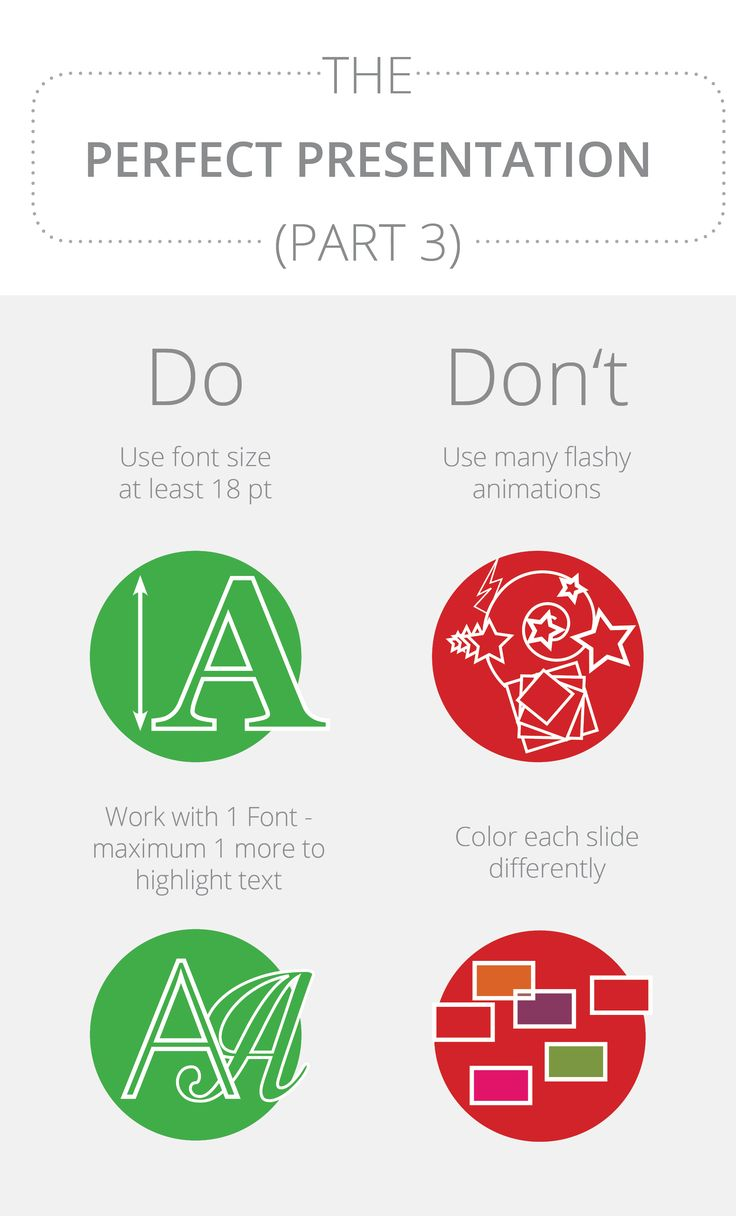 The perfect presentation (part 3): dos and don'ts for a good PowerPoint presentation