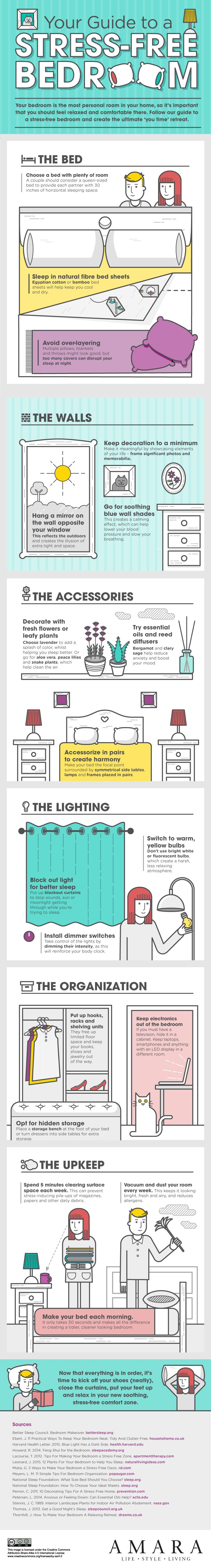 Your guide to a stress free bedroom