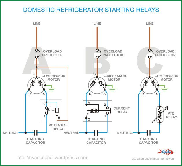 Domestic Refrigerator Starting Relays | Refrigeration and air conditioning,  Refrigerator compressor, Capacitor | Refrigerator Relay Wiring Diagram |  | Pinterest