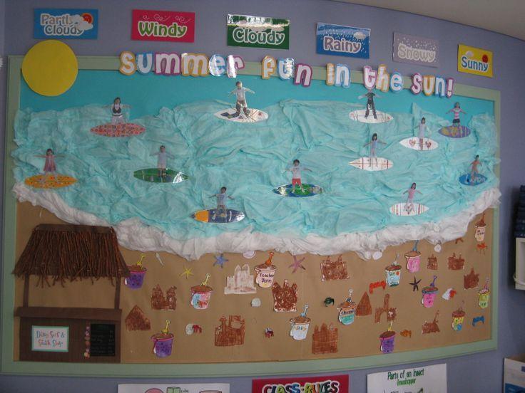 17 Best ideas about Surfing Bulletin Boards on Pinterest | Beach ...