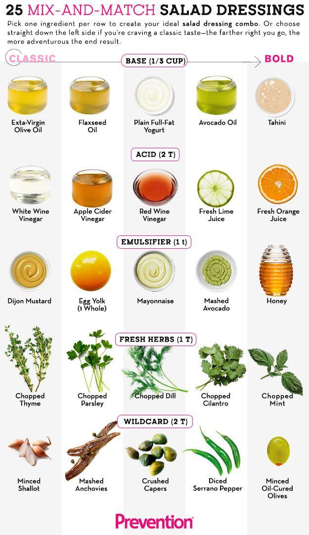 25 Mix and Match Salad Dressings | #EatClean + #EatGreen :)) !!