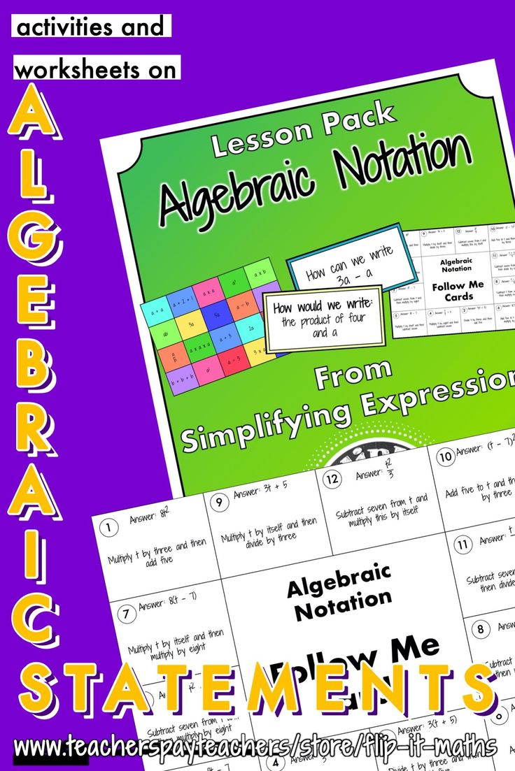 Algebraic Notation in 2020 Notations, Algebraic