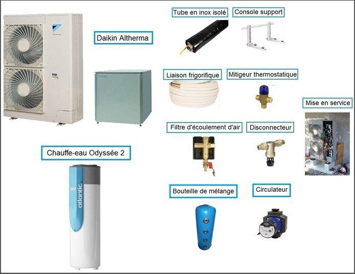 Kit chauffage + ECS dans la rénovation pour auto-constructeurs malins   Kit complet chauffage :   Pompe à chaleur DAIKIN Altherma Haute Température 80 °C   et    Ballon thermodynamique Atlantic Odyssée 2