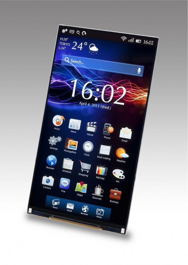2015 Sony Xperia Z3 smartphone market share
