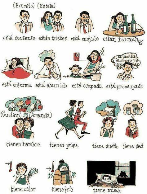 Uso de verbos estar y tener Learn Spanish / Spanish Grammar