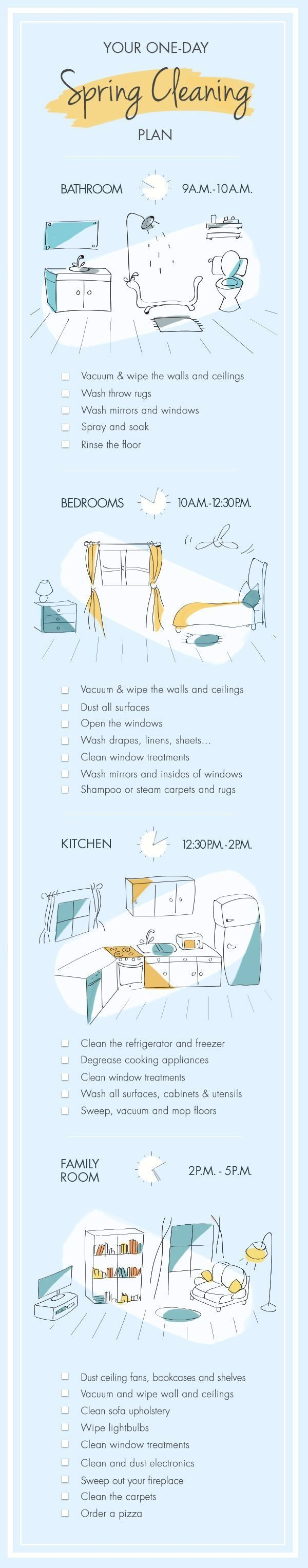 10 x 7 küchendesign  best cleaning routines images on pinterest  households cleaning