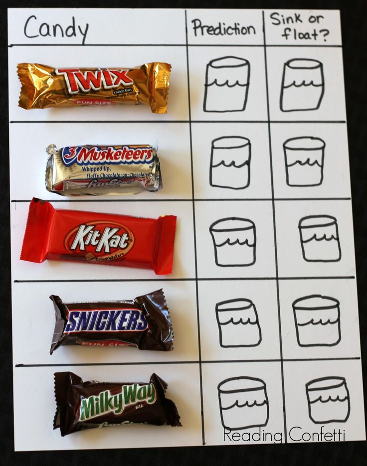 Simple science experiment for kids: sink or float candy bars