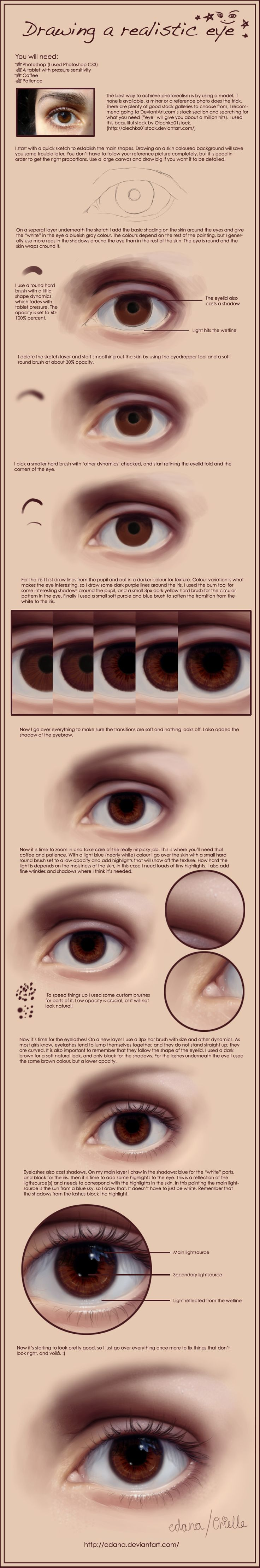 Drawing a realistic eye by =Edana join us http://pinterest.com/koztar/cg-anatomy-tutorials-for-artists/