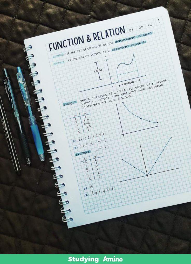 #featurethis #postthis #studythis aminoapps.com/…