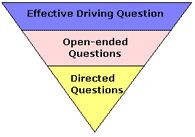 Driving Questions