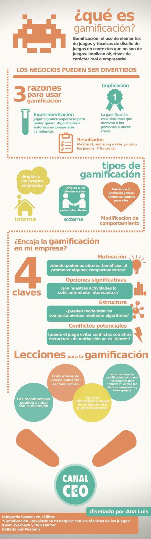 Qué es #Gamificación