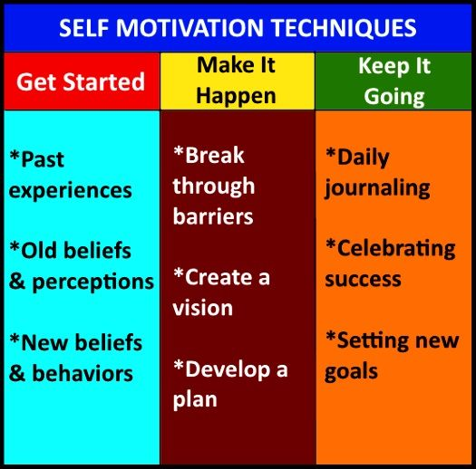 self awareness definition psychology pdf