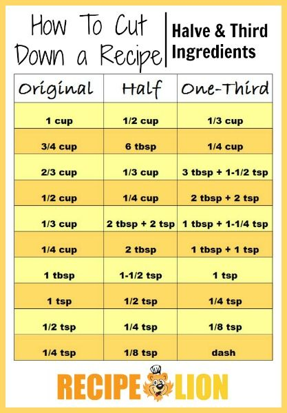 Recipe Converter: How to Halve and Third a Recipe - Hang this on your fridge for cutting down recipes! Such a life-saver.