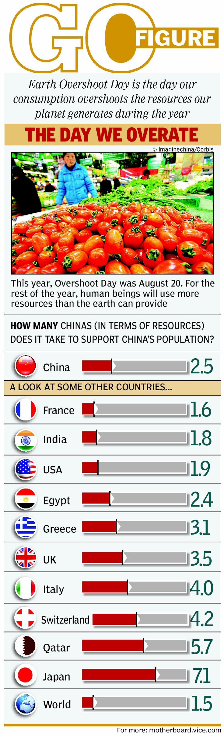 How many of a country can support china world finance