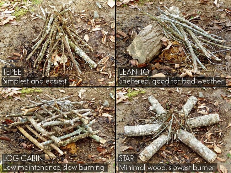 This step-by-step guide on how to build a campfire will have even the most reluctant urban dweller embracing this long-standing tradition of the wild.