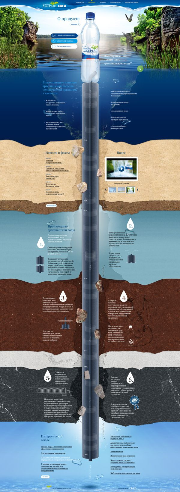 Cool Web Design on the Internet. Jerelo Natural Water. #webdesign #webdevelopment #website