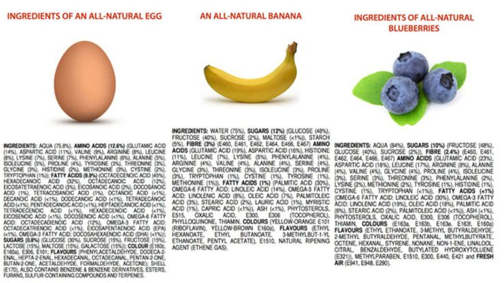 Processed foods are notorious for their jaw-droppingly long lists of chemical-laden ingredients, each one sounding worse than the last. But as these detailed infographics show, even the simplest of foods are anything but.