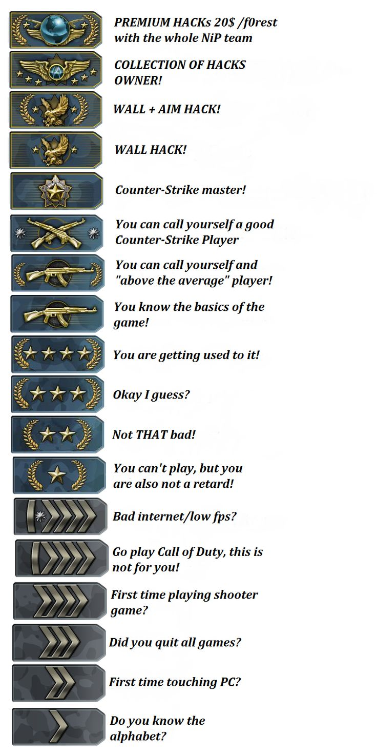Csgo Badge Levels Lol Mine Is
