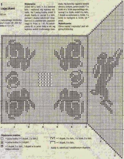 Häkelmuster Fundgrube: Tischdecken