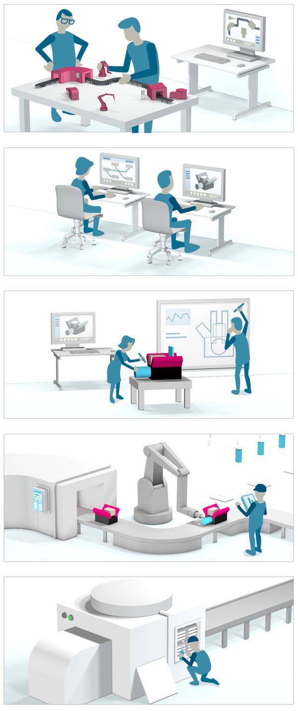 ixtract | Siemens Industry 4.0 on Behance