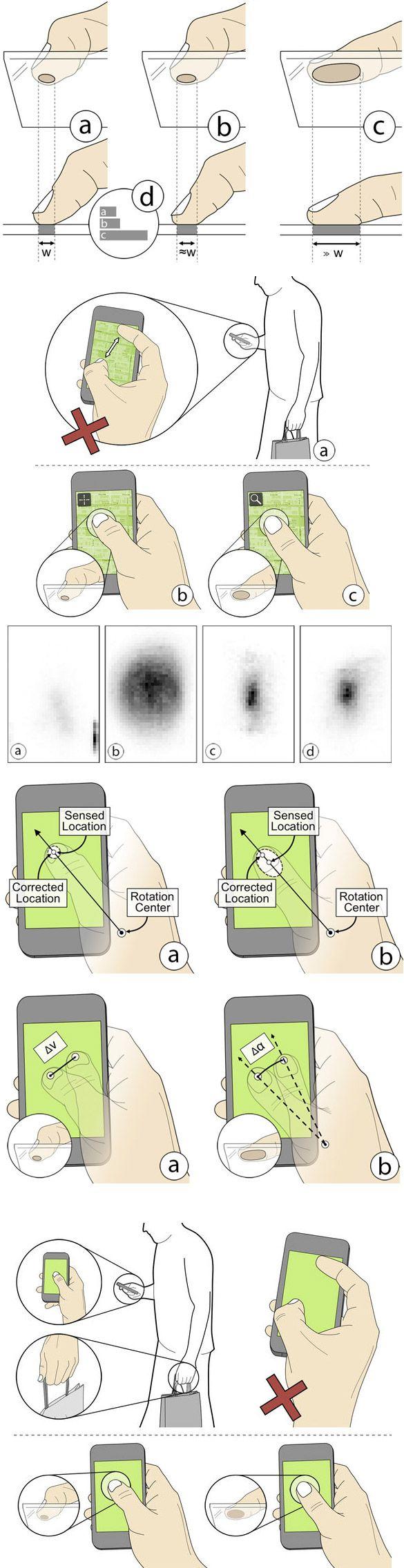 Design et écran tactile : on a ENFIN résolu la question des gros doigts !