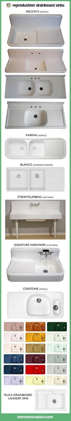 Why the practicallity of drainboard sinks were pushed to the way side is beyond me.  Five options for farmhouse kitchen drainboard sinks - Retro Renovation