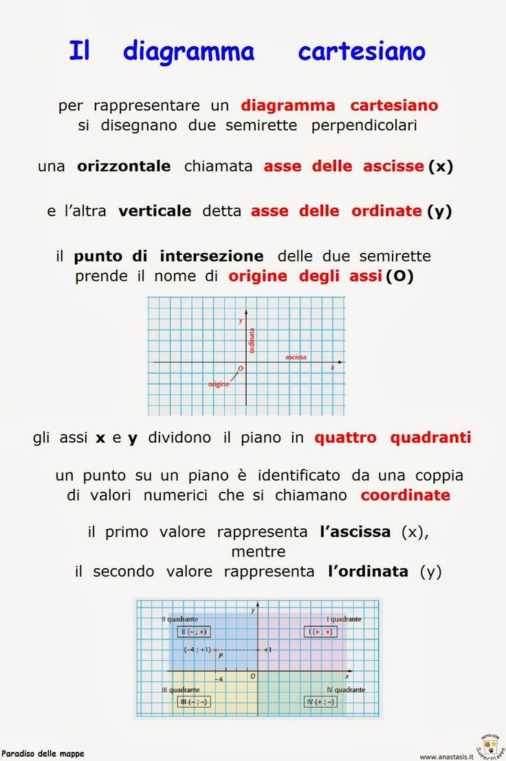 n. 1 - I termini delle operazioni Ed ora un po' di frazioni ... n. 2 - Frazioni n. 3 - Frazioni ...  nr. 4 - Frazion...