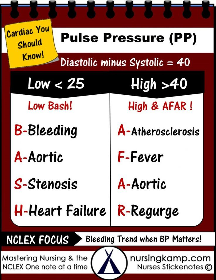 Pulse pressure is important as it is often overlooked in nursing but can be one of the few signs leading to complications of your patient. Normal Pulse Pressure is 40 – PP = Diastolic minus Systolic - Nursing KAMP nursingkamp.com Low is BASH – Bleeding, Aortic Stenosis and Heart Failure High is High & Afar – Atherosclerosis Fever Aortic Regurge